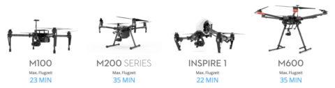DJI Drohnen, die mit dem FLIR XT Gimbal kompatibel sind.